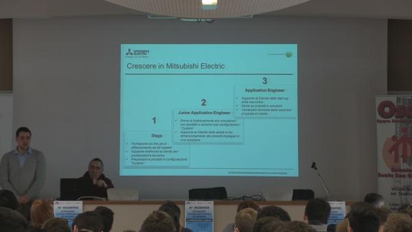 Evento Anipla-Mitsubishi Electrics