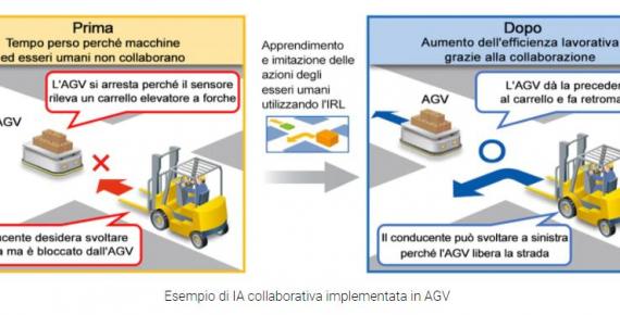 Mitsubishi Electric sviluppa l'intelligenza artificiale collaborativa per il lavoro uomo-macchina