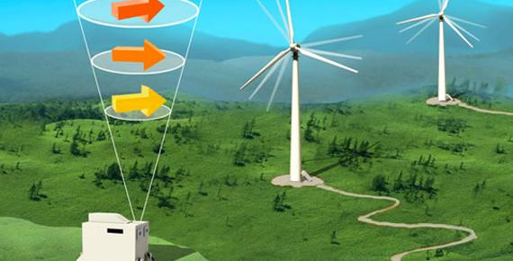 Fonti rinnovabili: nuovi strumenti per l'energia eolica
